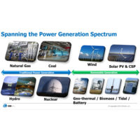 Performance Optimization for Power Gen: Practical Applications for Operational Data