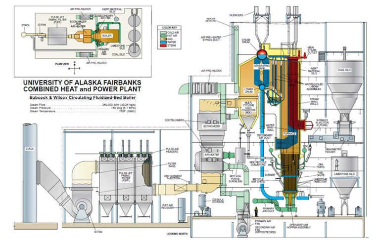 Golden Valley coop buying power from University of Alaska Fairbanks CHP plant